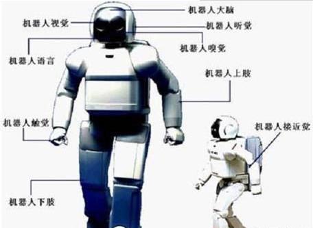 机器人通过什么技术感知外部世界    实现自主行走