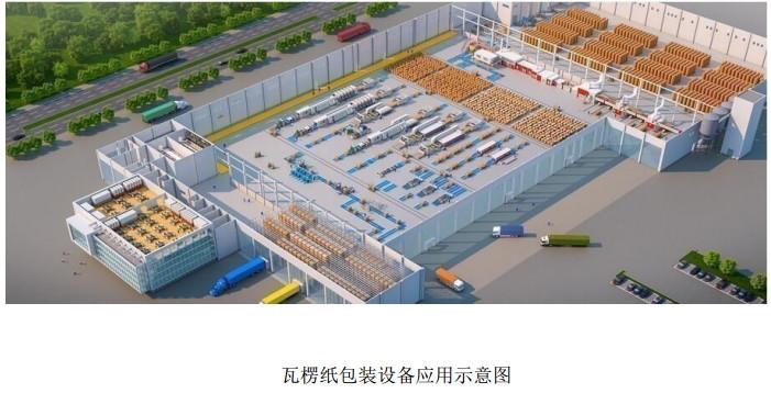 造纸设备|东方精工2018年营收66亿,同比增长41%!