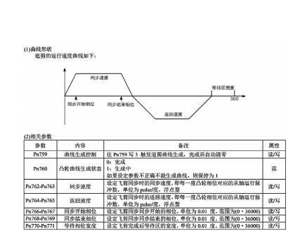 专业伺服系统在纸吸管机上的应用