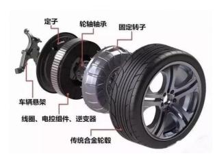 基于轮毂电机驱动的电动汽车技术探讨