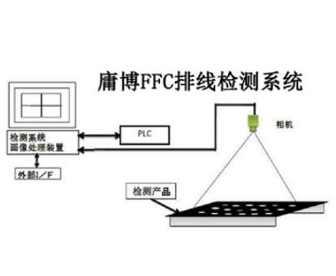庸博FFC排线检测系统