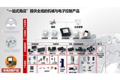 丹佛斯商业楼宇系统解决方案高级研讨会在深圳召开