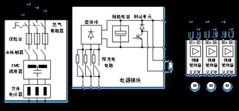 伺服驱动系统共直流母线技术概述
