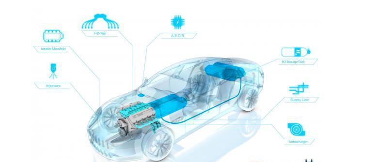 电动汽车最新标准施行,氢燃料汽车何去何从?