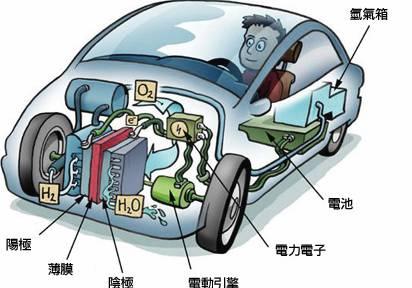 国产汽车发动机与外企的差距