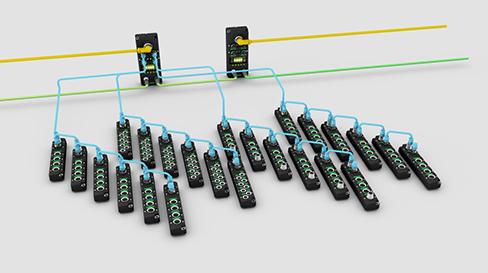 """智能连接,扩展无限 -- Spider67为高效仓储物流""""保驾护航"""""""