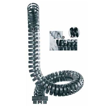 易格斯Triflex® R TRL.60系列拖链系统