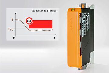 B&R提供具有安全功能的伺服驱动,安全限制扭矩