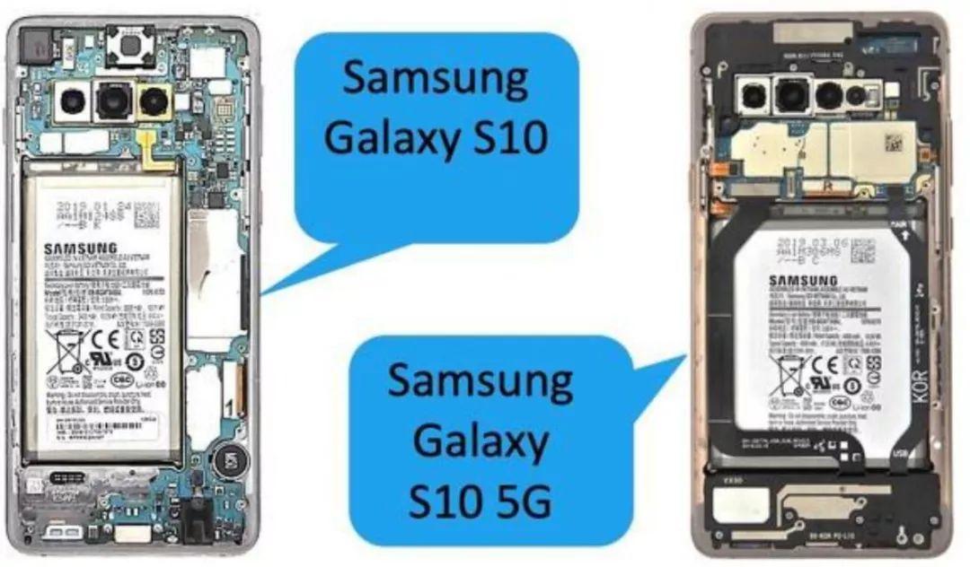 5G手机究竟有什么不同?你需要了解一下!