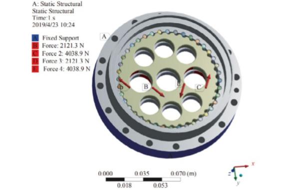 RV减速器针齿  受力分析及设计改进