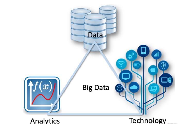 划定发展蓝图,工业大数据开启应用新征程