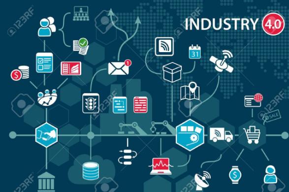 工业互联网引领纺织行业转型升级,加速实现数字产业化