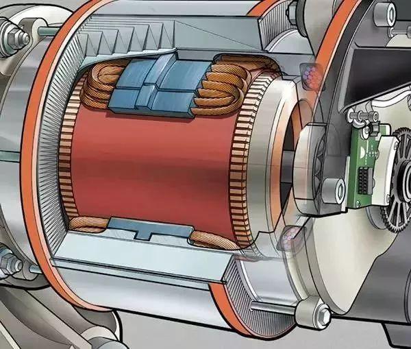 同步电机、异步电机,哪个才是新能源车动力系统的未来?