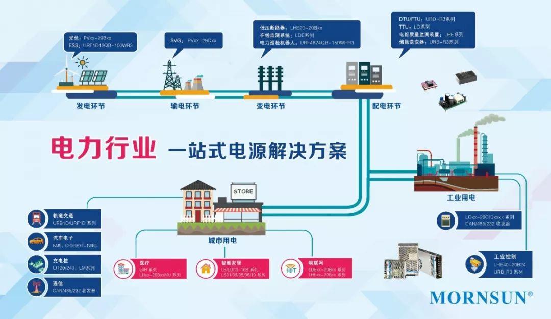「展會預告」| 金升陽與您相約上海電力展