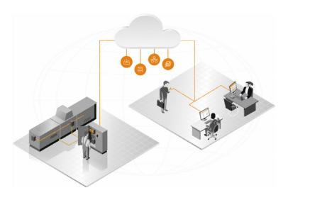 利用魏德米勒分散式系统  定制工业物联网系统采集、理解和使用数据