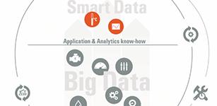 魏德米勒工业分析软件  自动化机器学习能够使数据分析生成有形的模型