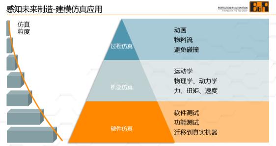 宋華振:走在價值軌道上,未來產線設計的新模式