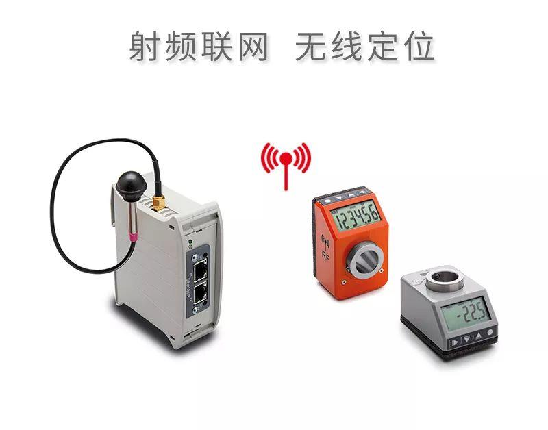 伊莉莎岡特 電子位置指示器:射頻聯網 無線定位