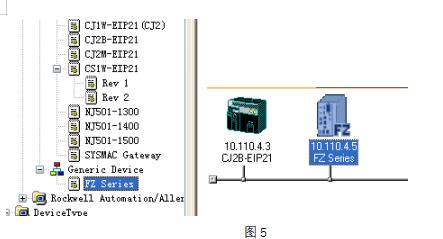 请问欧姆龙CJ2H-CPU68-EIP与法那科机器人进行EIP连接?