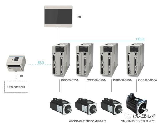 微秒口罩自动生产设备方案
