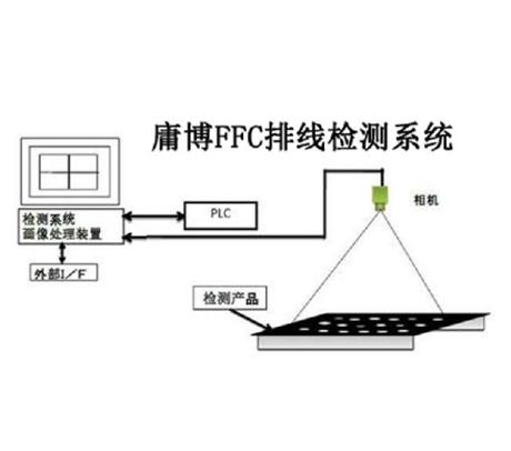 庸博FFC排線檢測系統