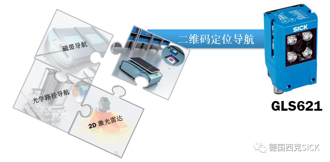 西克 新品上市 AGV/AGC导航传感器家族新成员GLS621