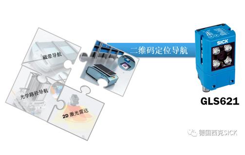 新品上市 | 西克AGV/AGC导航传感器家族新成员GLS621