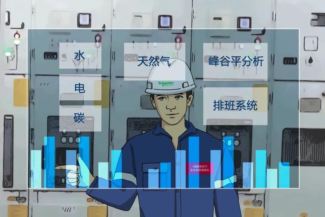 """【施耐德】老王上任三把火,""""能效管控+""""能否料數如神"""