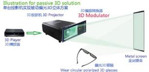 禾川X2ECAN总线伺服 在5D影院VR电玩行业的应用