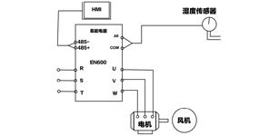 易能EN600-7T(690V)变频器 在洗煤厂干燥系统上的应用
