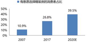 2020 年中国开关插座 市场年度报告