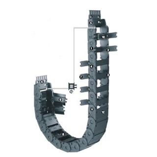 易格斯 2480系列-管, 可沿内径方向打开