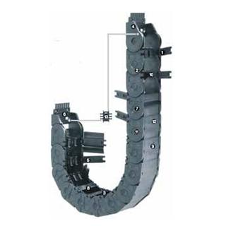 易格斯 3450系列-半封闭拖管, 可沿内径方向打开