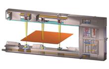 轧钢线γ射线测厚仪 工作原理及应用