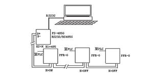 PLC、变频器基于RS-485 通信抗干扰解决方案