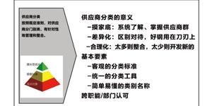 供应商管理:如何分类及区别对待?