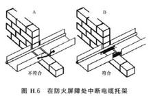 皮尔磁:GB/T 5226.1— 有效减少电磁干扰的措施