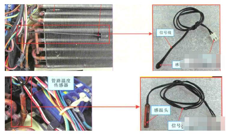 温度传感器的工作过程及检测方法