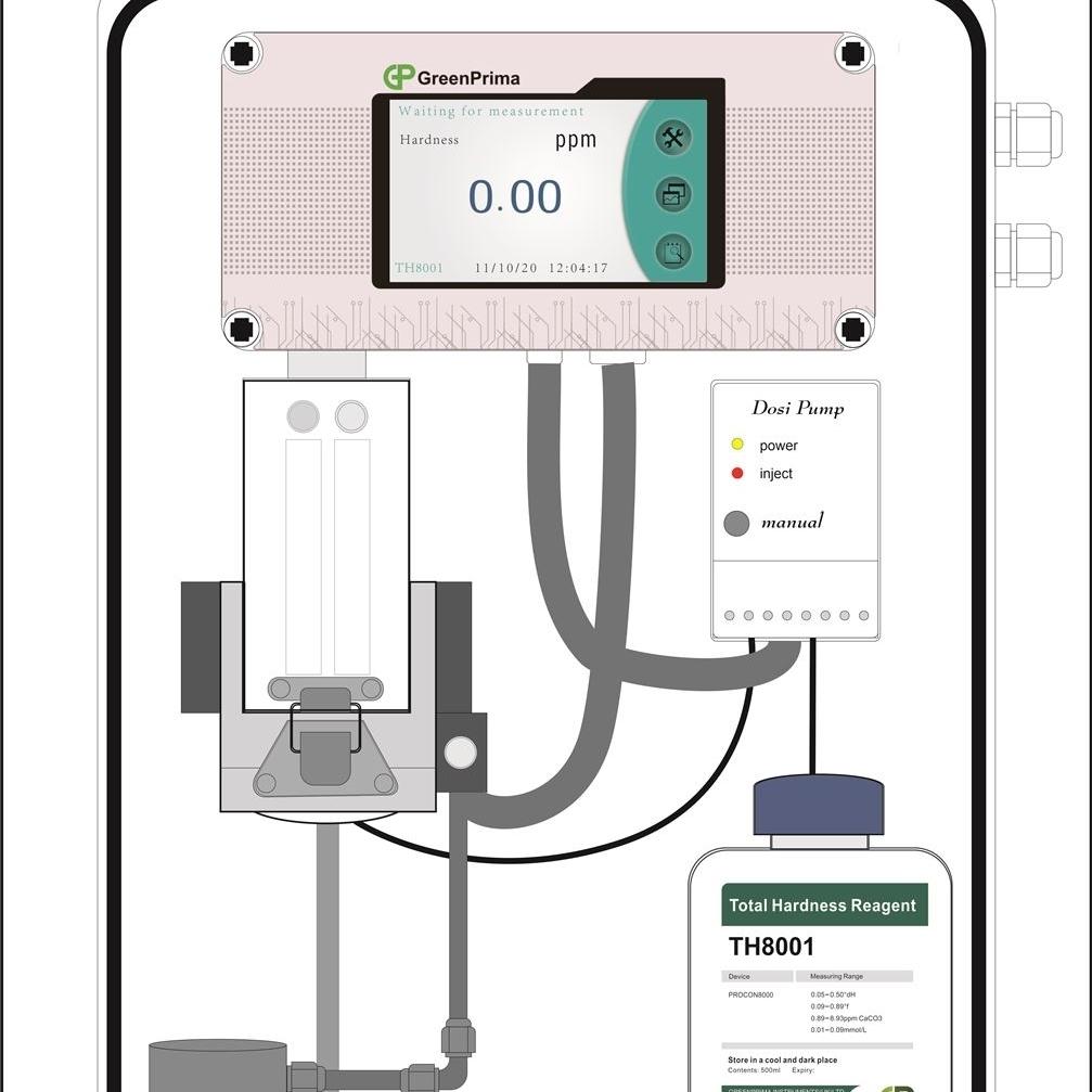 英国戈普_在线水质硬度分析仪
