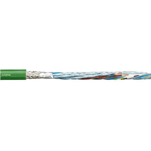 易格斯 测量系统电缆-CF894系列