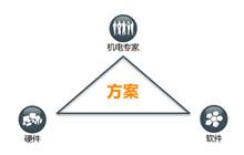 学以致用, 贝加莱橙色平台助您成就智造人生