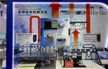 斯达普推出首款基于IE TSN步进电机驱动器