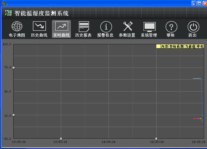 檔案庫房溫濕度在線控制系統 溫濕度自動記錄系統智慧檔案室