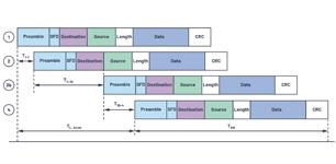 多軸機器人和機床應用中的時序挑戰Timing Challenges in Multiaxis Robotics and Machine Tool Applications