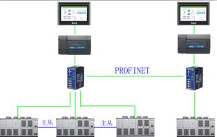 解密Goodrive5000高压矢量变频器 在带式输送机上的应用