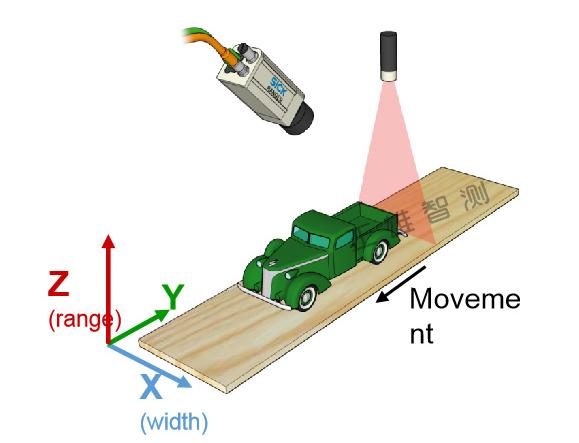 机器视觉助力锂电池极片外观缺陷检测