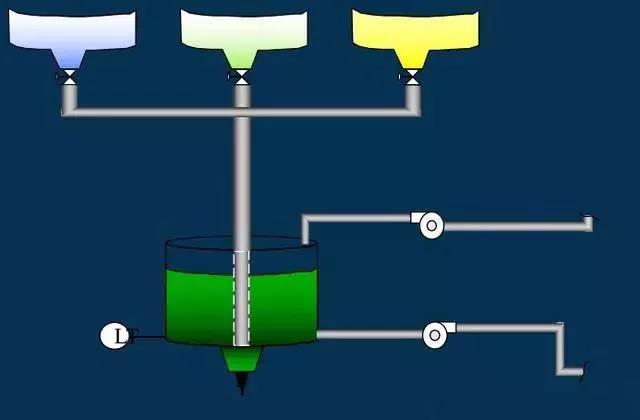 PLC采用模块、结构化�~�程有何优势�Q?/></a></div><div class=