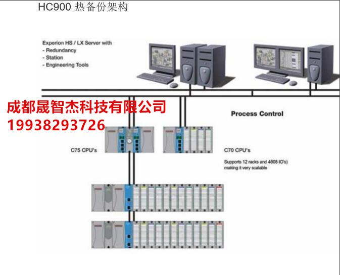 hc900安全与系统厂家   hc900通用介绍