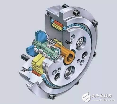 机器人核心部件�波�速机的结构以�工作原�解�/></a></div><div class=