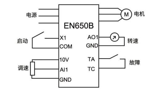 易能EN650B变频器在高温高压染色机上的应用